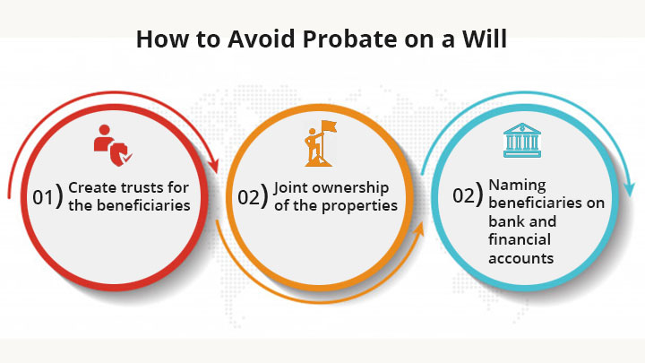 probate of will in india is it compulsory