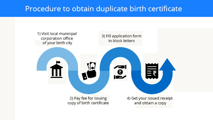 reissue of birth certificate online
