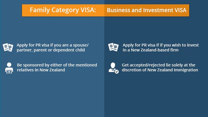 new zealand pr visa fees